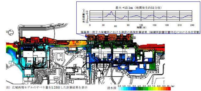 東京電力報告書より「福島第一原子力発電所における津波の再現計算結果(浸水深および浸水域)」
