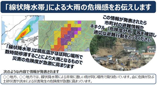 線状降水帯の「危機確認」、「キキクル」で「危機避難」