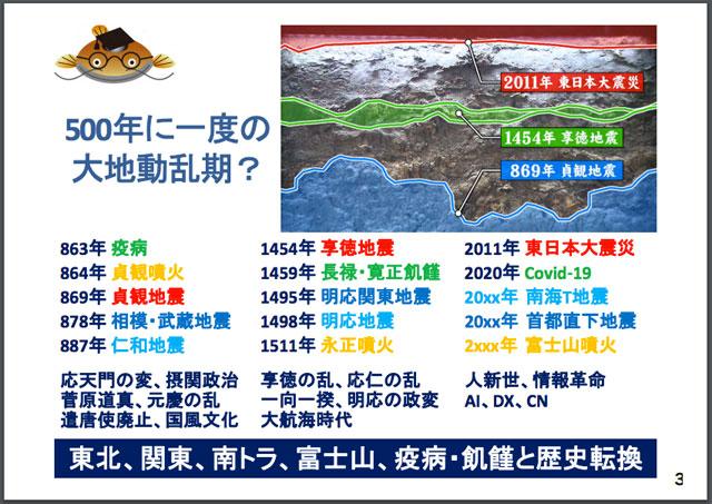 「事前防災・複合災害WG」、「大規模地震の課題」(福和伸夫・名古屋大学教授資料より)