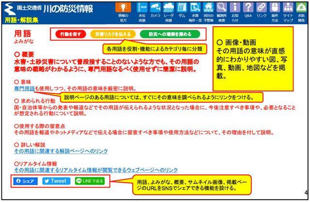 上画像:今出水期(6月〜)に新設予定の「『防災用語ウェブサイト』に掲載するコンテンツ(案)」より。国土交通省は「防災気象情報の伝え方改善」に向けた検討会のひとつ、「水害・土砂災害に関する防災用語改善検討会」で、『防災用語ウェブサイト』の開設を提言。これは、発信者(国、自治体)と伝え手(報道機関等)の間での共通認識に向けて、パソコンやスマートフォン等によりだれでもすぐに防災情報に用いられる防災用語の意味や伝え方などを検索できるサイトだ。防災士など地域防災の実践者にとっても重要な共有情報となる。同開設日は5月末日現在未定