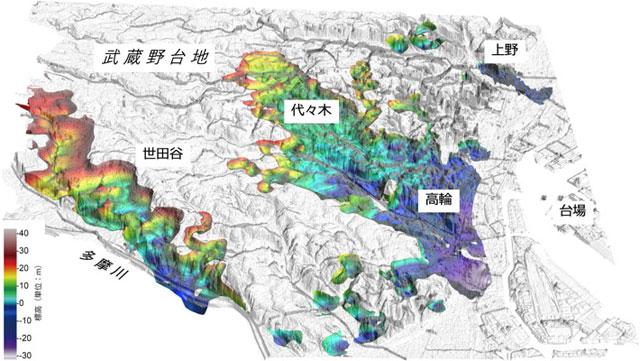 「山の手の武蔵野台地の地下の埋没谷形状」(産総研広報資料より)。一般に固い地盤とされる武蔵野台地の地下にも、一部に沖積層に似た軟らかい泥層で埋積された谷地形が埋没していることが明らかに
