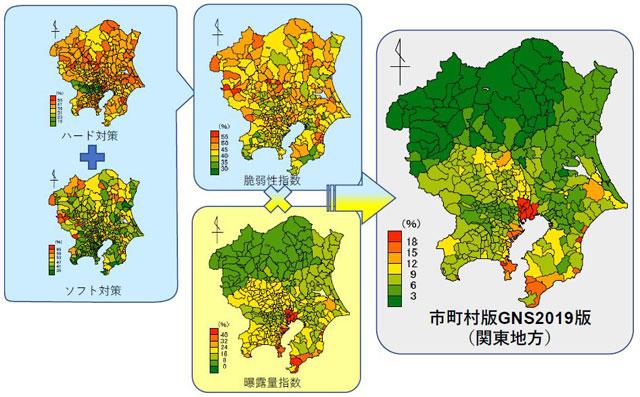 「市町村版GNS 2019版(関東地方)」より